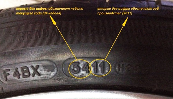 фото даты выпуска шины