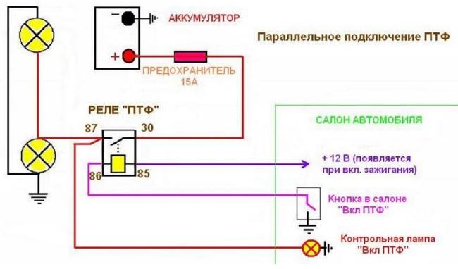 Как подключить противотуманки через реле и кнопку: схема