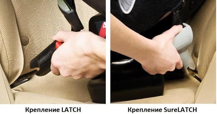 фото разных креплений для автокресла