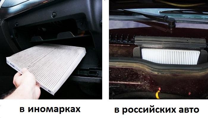 фото места для фильтра в машине