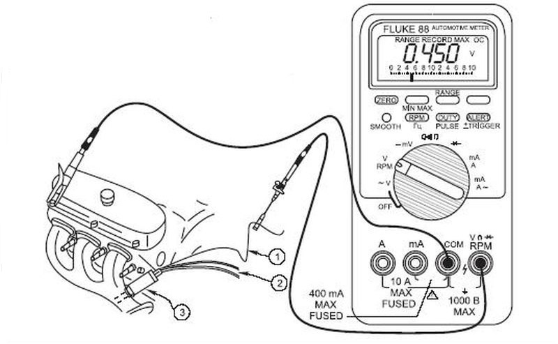 мультиметр и датчик кислорода